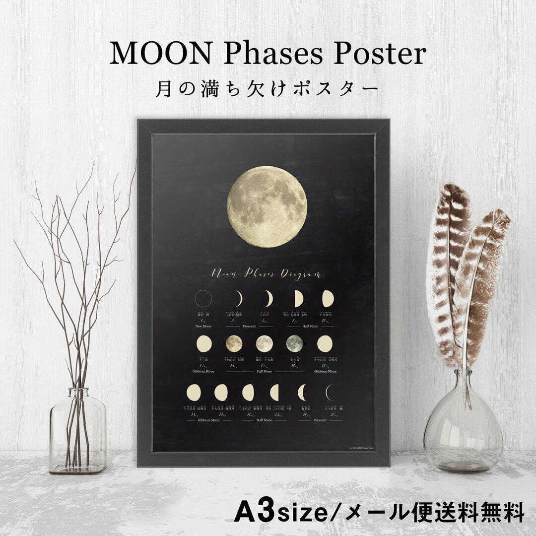月の満ち欠けポスター A3サイズ MOON Phases Diagram