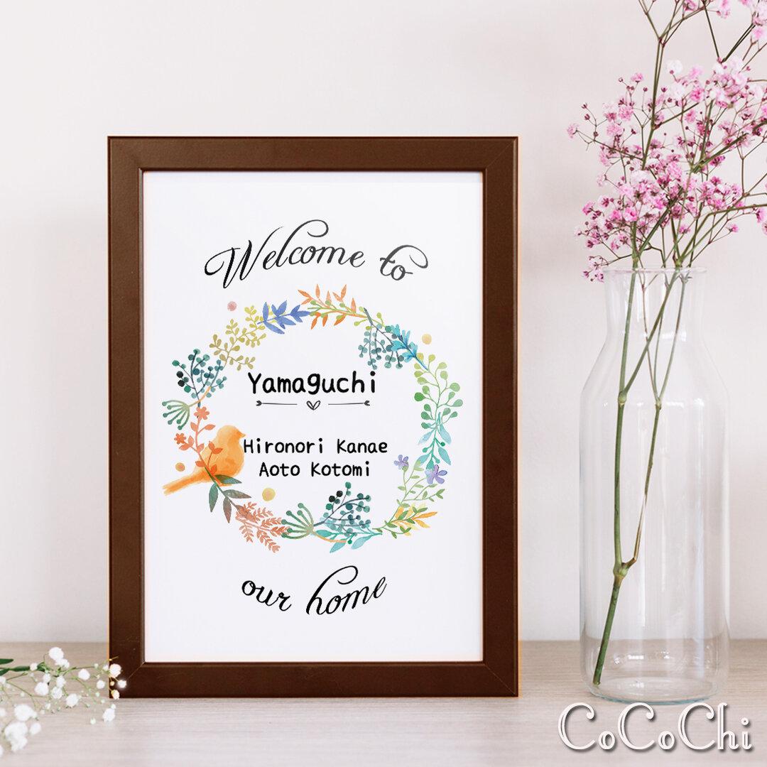welcome poster bird2