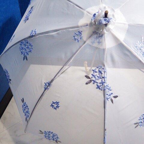 手作り日傘 さあ降つて 降つてふつてと待つ紫陽花
