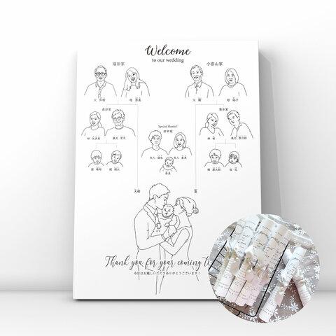 Family Tree-家系図- くるくるウェルカムペーパー 家系図 似顔絵 家族婚 ファミリー婚